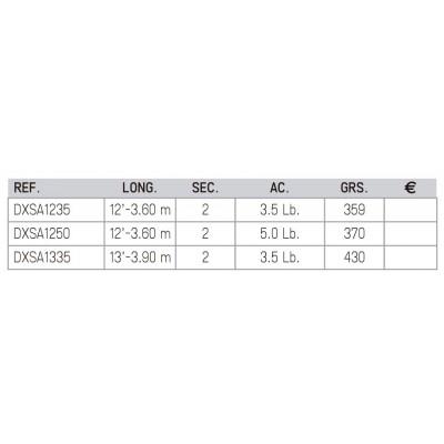 Caña VIRUX SABOTAGE - 12´-3.5lb-2sec