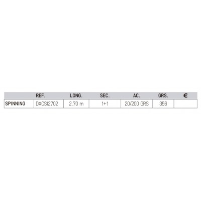 Caña XCAT SPINNING-2.70m-2s.-20/200g