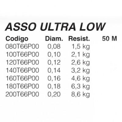 Monofilamento ASSO ULTRA LOW 50 Metros