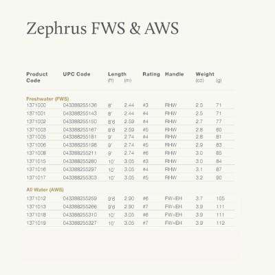 CAÑA HARDY ZEPHRUS FWS & AWS