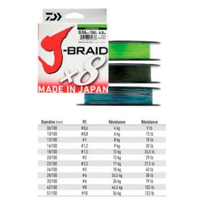 TRESSE J-BRAID X 8