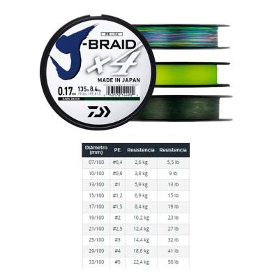 TRENZADO JBRAID 4B 450M Verdi