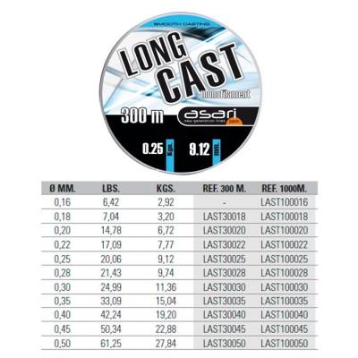 ASARI LONG CAST