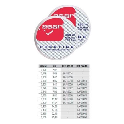 ASARI PRESTIGE B/150 Y B/300