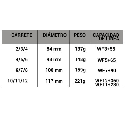 Carrete Greys  GX900